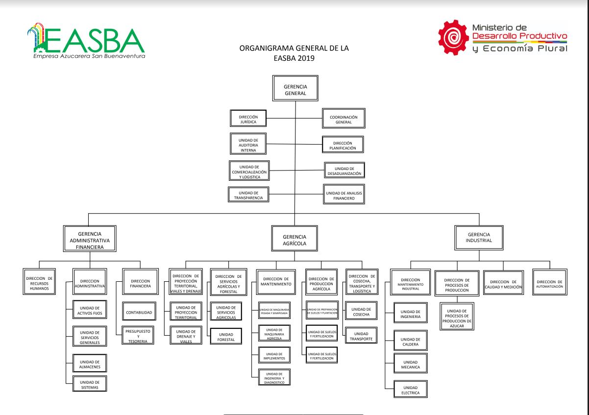 Empresa Azucarera San Buenaventura Easba